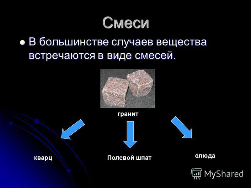 Смеси В большинстве случаев вещества встречаются в виде смесей. В большинстве случаев вещества встречаются в виде смесей. гранит кварц слюда Полевой шпат
