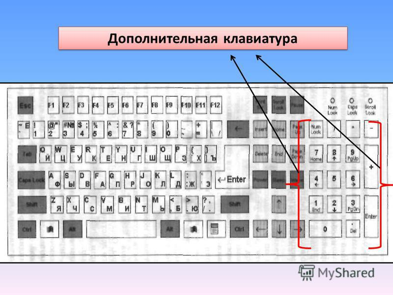 Дополнительная клавиатура