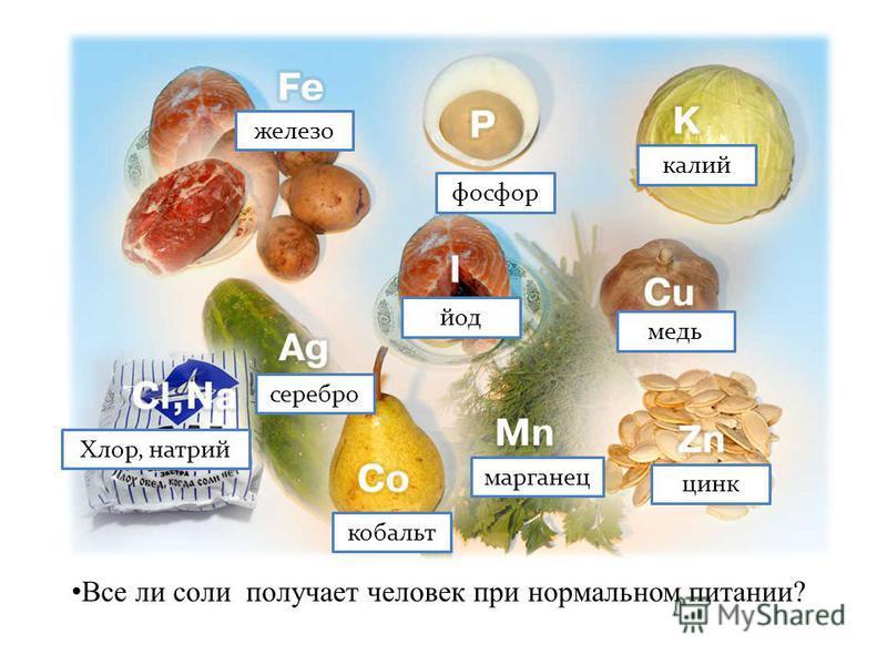 железо фосфор йод серебро кобальт марганец калий медь цинк Хлор, натрий Все ли соли получает человек при нормальном питании?