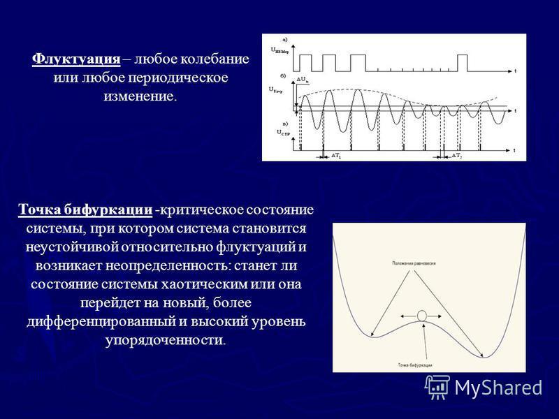 Флуктуация – любое колебание или любое периодическое изменение. Точка бифуркации -критическое состояние системы, при котором система становится неустойчивой относительно флуктуаций и возникает неопределенность: станет ли состояние системы хаотическим