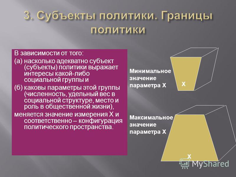 В зависимости от того: (а) насколько адекватно субъект (субъекты) политики выражает интересы какой-либо социальной группы и (б) каковы параметры этой группы (численность, удельный вес в социальной структуре, место и роль в общественной жизни), меняет
