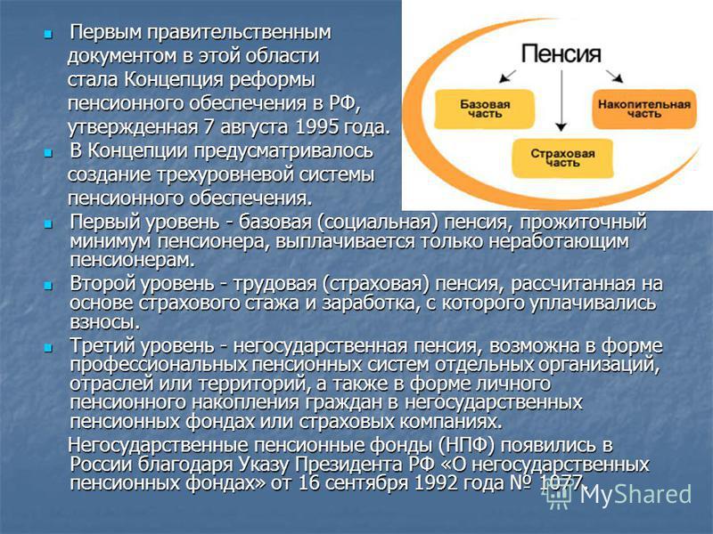 Первым правительственным Первым правительственным документом в этой области документом в этой области стала Концепция реформы стала Концепция реформы пенсионного обеспечения в РФ, пенсионного обеспечения в РФ, утвержденная 7 августа 1995 года. утверж