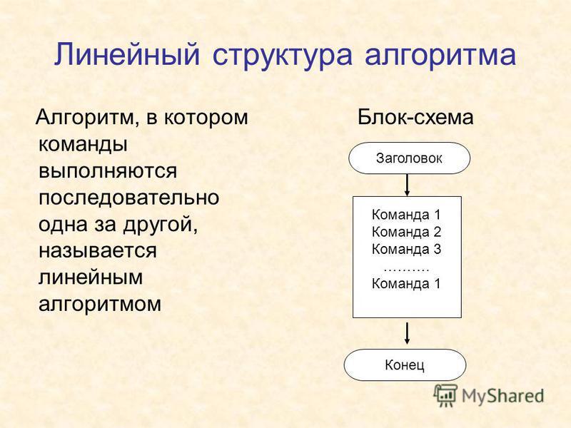 Линейный структура алгоритма Алгоритм, в котором команды выполняются последовательно одна за другой, называется линейным алгоритмом Блок-схема Команда 1 Команда 2 Команда 3 ………. Команда 1 Заголовок Конец