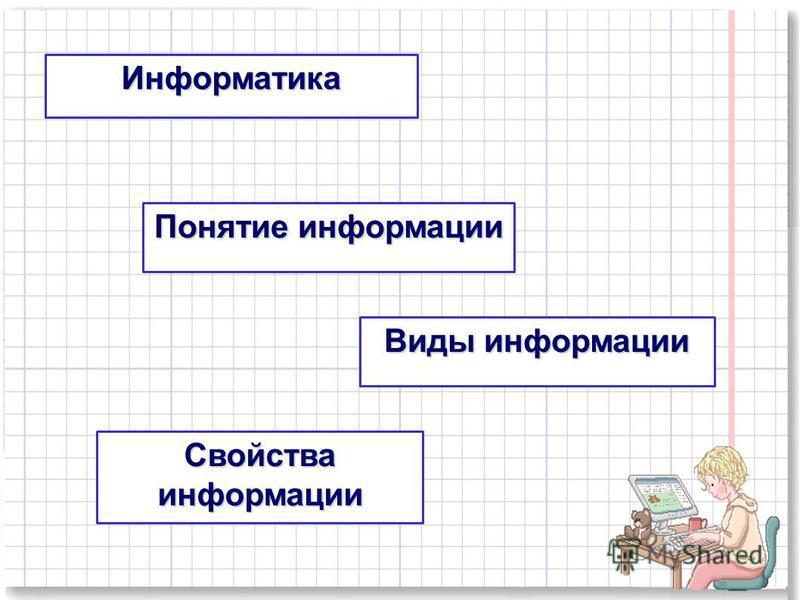 Понятие информации Понятие информации Виды информации Виды информации Свойства информации Свойства информации Информатика