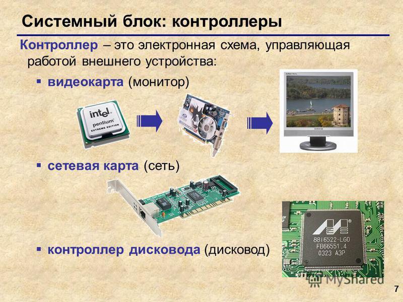 7 Системный блок: контроллеры Контроллер – это электронная схема, управляющая работой внешнего устройства: видеокарта (монитор) сетевая карта (сеть) контроллер дисковода (дисковод)