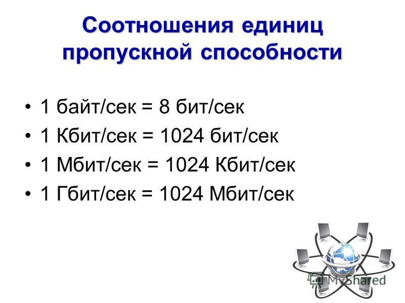 Соотношения единиц пропускной способности 1 байт/сек = 8 бит/сек 1 Кбит/сек = 1024 бит/сек 1 Мбит/сек = 1024 Кбит/сек 1 Гбит/сек = 1024 Мбит/сек
