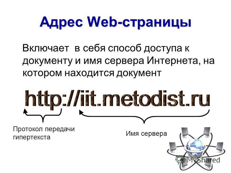 Адрес Web-страницы Включает в себя способ доступа к документу и имя сервера Интернета, на котором находится документ Протокол передачи гипертекста Имя сервера