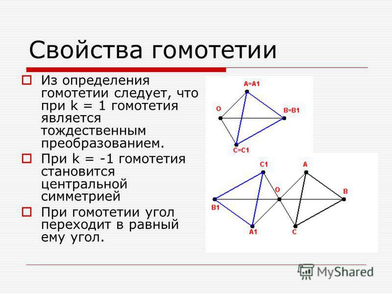 Свойства гомотетии Из определения гомотетии следует, что при k = 1 гомотетия является тождественным преобразованием. При k = -1 гомотетия становится центральной симметрией При гомотетии угол переходит в равный ему угол.