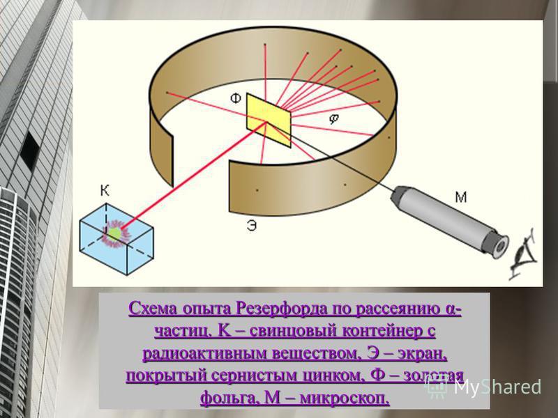α-частицы – это полностью ионизированные атомы гелия. Они были открыты Резерфордом в 1899 году при изучении явления радиоактивности. Этими частицами Резерфорд бомбардировал атомы тяжелых элементов (золото, серебро, медь и др.). Электроны, входящие в
