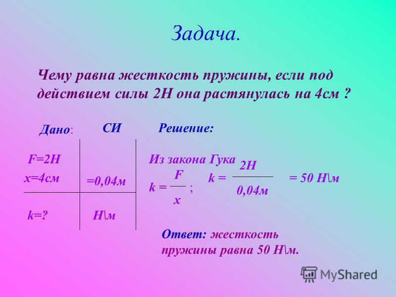 Задача. Чему равна жесткость пружины, если под действием силы 2Н она растянулась на 4 см ? Дано: F=2Н x=4 см k=? СИ =0,04 м Решение: Н\м Из закона Гука k = 2Н 0,04 м = 50 Н\м Ответ: жесткость пружины равна 50 Н\м. k =k =; F x