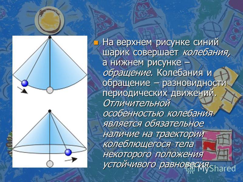 n На верхнем рисунке синий шарик совершает колебания, а нижнем рисунке – обращение. Колебания и обращение – разновидности периодических движений. Отличительной особенностью колебания является обязательное наличие на траектории колеблющегося тела неко
