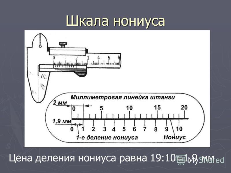 Шкала нониуса Цена деления нониуса равна 19:10=1,9 мм