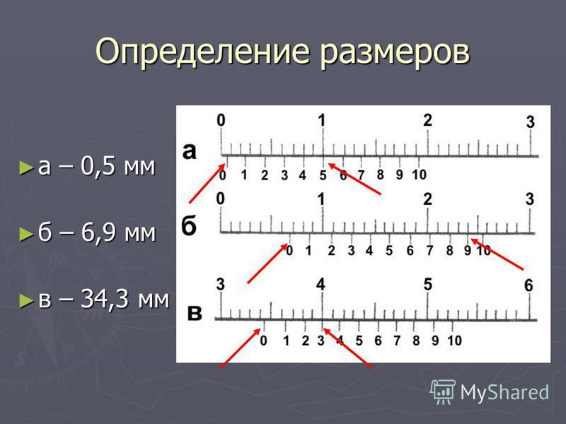 Определение размеров а – 0,5 мм а – 0,5 мм б – 6,9 мм б – 6,9 мм в – 34,3 мм в – 34,3 мм
