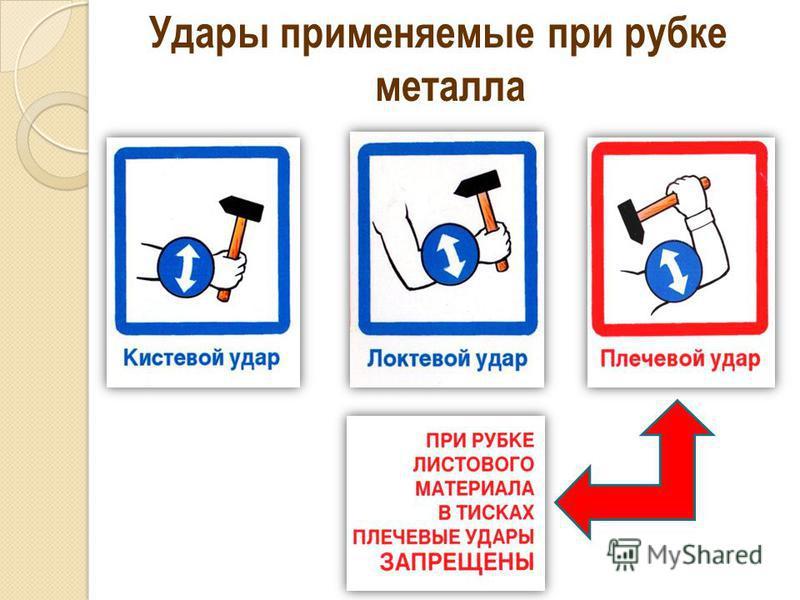 12 Удары применяемые при рубке металла