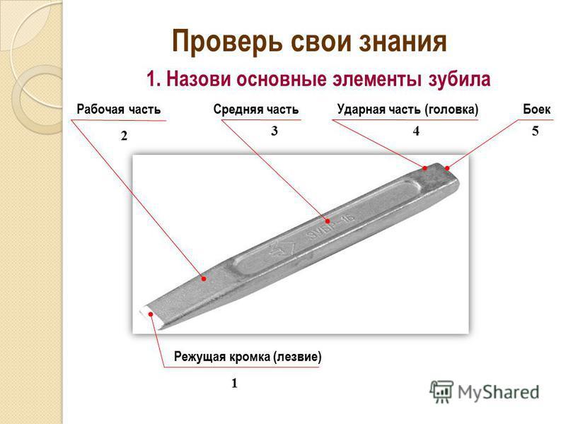 Проверь свои знания Ударная часть (головка)Средняя часть Рабочая часть Режущая кромка (лезвие) Боек 1. Назови основные элементы зубила 1 2 345