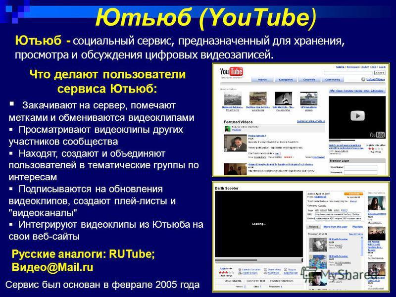 Ютьюб (YouTube) Ютьюб - социальный сервис, предназначенный для хранения, просмотра и обсуждения цифровых видеозаписей. Что делают пользователи сервиса Ютьюб: Закачивают на сервер, помечают метками и обмениваются видеоклипами Просматривают видеоклипы