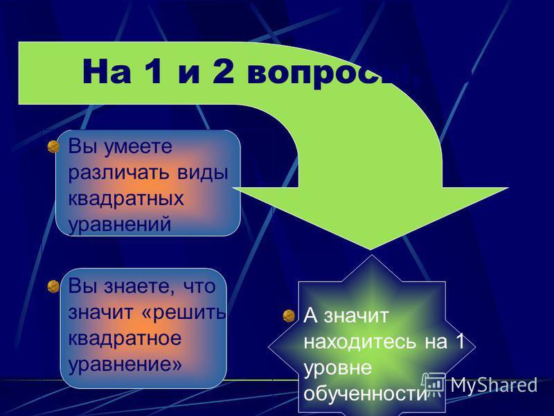 Вы умеете различать виды квадратных уравнений Вы знаете, что значит «решить квадратное уравнение» На 1 и 2 вопросы, то А значит находитесь на 1 уровне обученности