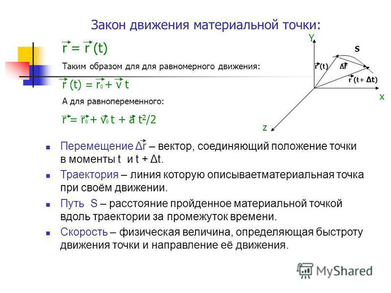 Перемещение Δr – вектор, соединяющий положение точки в моменты t и t + Δt. Траектория – линия которую описывает материальная точка при своём движении. Путь S – расстояние пройденное материальной точкой вдоль траектории за промежуток времени. Скорость