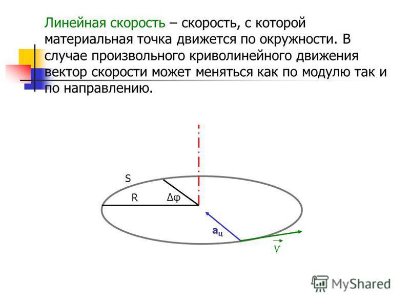 Линейная скорость – скорость, с которой материальная точка движется по окружности. В случае произвольного криволинейного движения вектор скорости может меняться как по модулю так и по направлению. S RΔφΔφ aцaц Ѵ