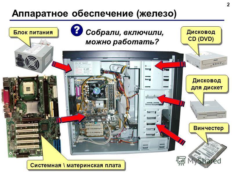 Аппаратное обеспечение (железо) 2 Блок питания Винчестер Дисковод для дискет Дисковод СD (DVD) Системная \ материнская плата Собрали, включили, можно работать? ?