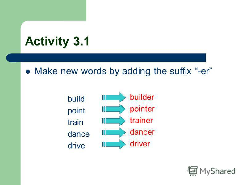 Activity 3.1 Make new words by adding the suffix -er build point train dance drive builder pointer trainer dancer driver