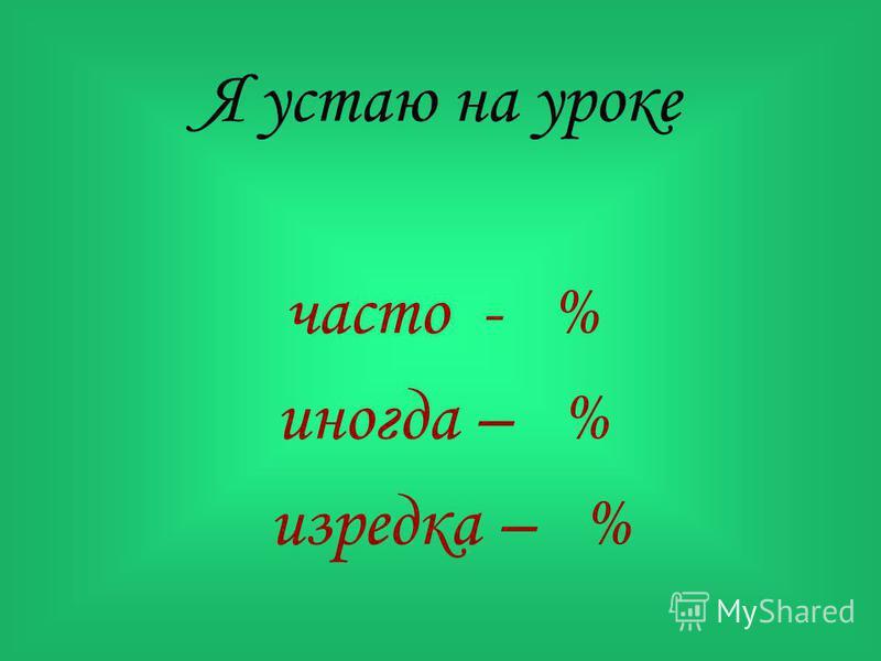 Я устаю на уроке часто - % иногда – % изредка – %