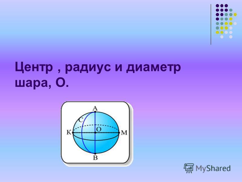 Центр, радиус и диаметр шара, О.