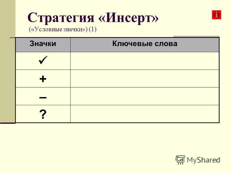 7 Стратегия «Инсерт» («Условные значки») (1) Значки Ключевые слова + – ?