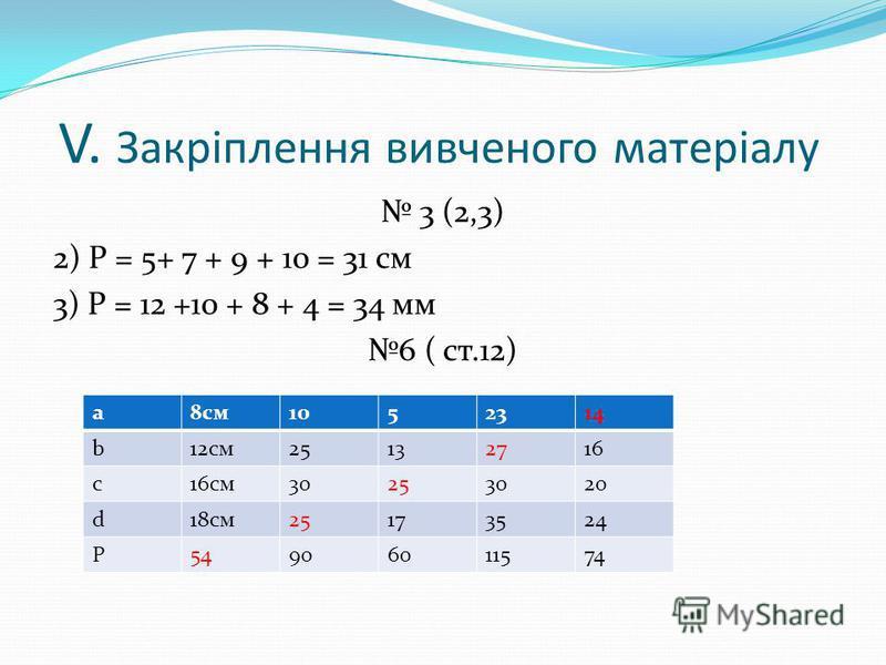 V. Закріплення вивченого матеріалу 3 (2,3) 2) Р = 5+ 7 + 9 + 10 = 31 см 3) Р = 12 +10 + 8 + 4 = 34 мм 6 ( ст.12) а8см1052314 b12см25132716 c16см30253020 d18см25173524 P54906011574