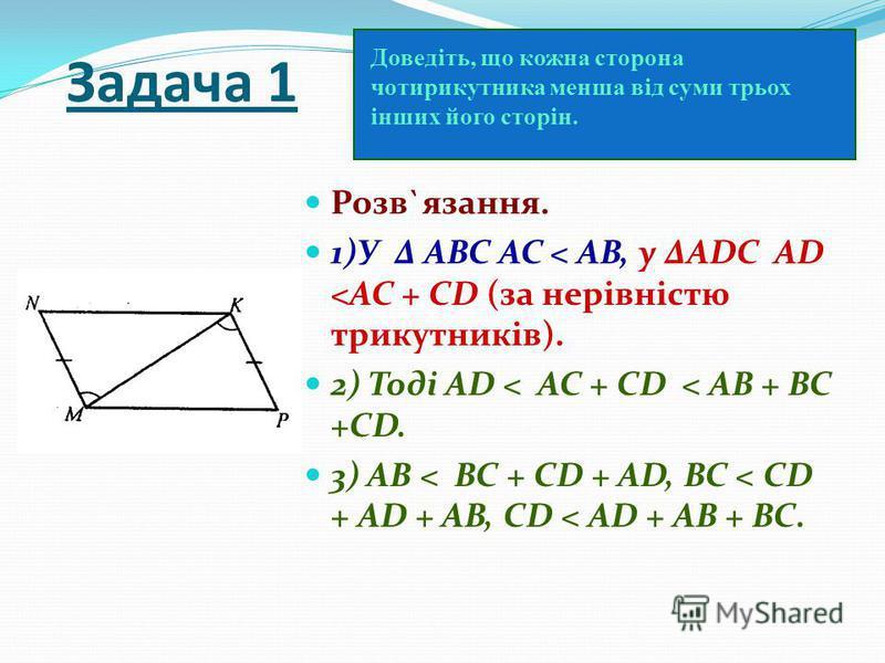 Задача 1 Розв`язання. 1)У АВС АС < АВ, у ADC AD <AC + CD (за нерівністю трикутників). 2) Тоді AD < AC + CD < AB + BC +CD. 3) AB < BC + CD + AD, BC < CD + AD + AB, CD < AD + AB + BC. Доведіть, що кожна сторона чотирикутника менша від суми трьох інших