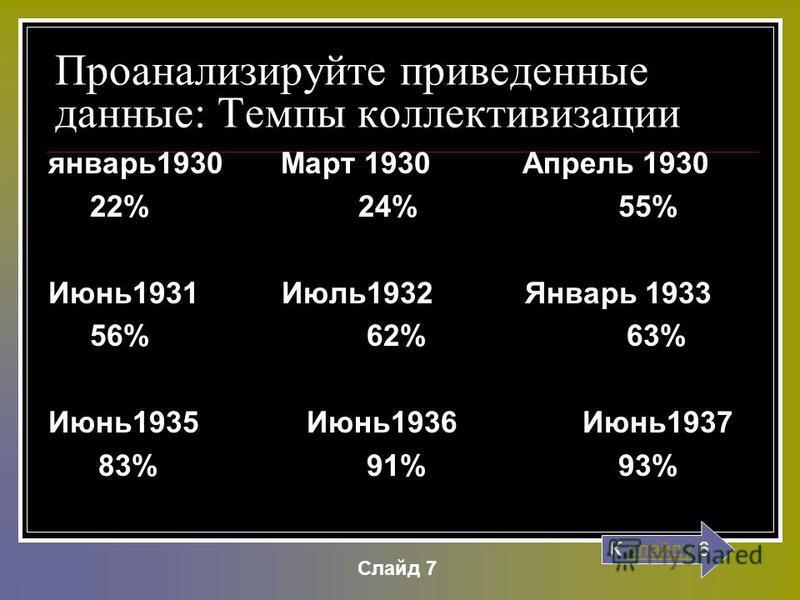 Проанализируйте приведенные данные: Темпы коллективизации январь 1930 Март 1930 Апрель 1930 22% 24% 55% Июнь 1931 Июль 1932 Январь 1933 56% 62% 63% Июнь 1935 Июнь 1936 Июнь 1937 83% 91% 93% К слайду 6 слайду Слайд 7
