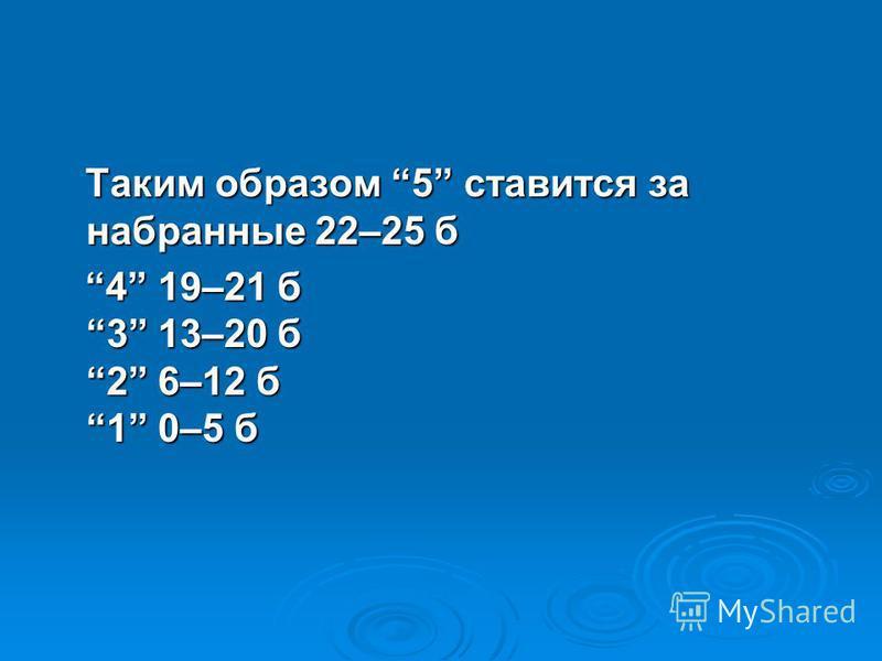 Таким образом 5 ставится за набранные 22–25 б Таким образом 5 ставится за набранные 22–25 б 4 19–21 б 3 13–20 б 2 6–12 б 1 0–5 б 4 19–21 б 3 13–20 б 2 6–12 б 1 0–5 б