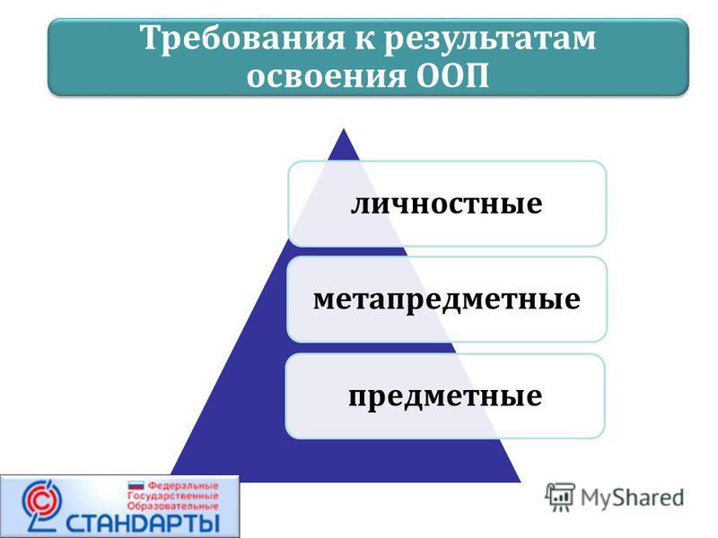 Требования к результатам освоения ООП личностныеметапредметныепредметные