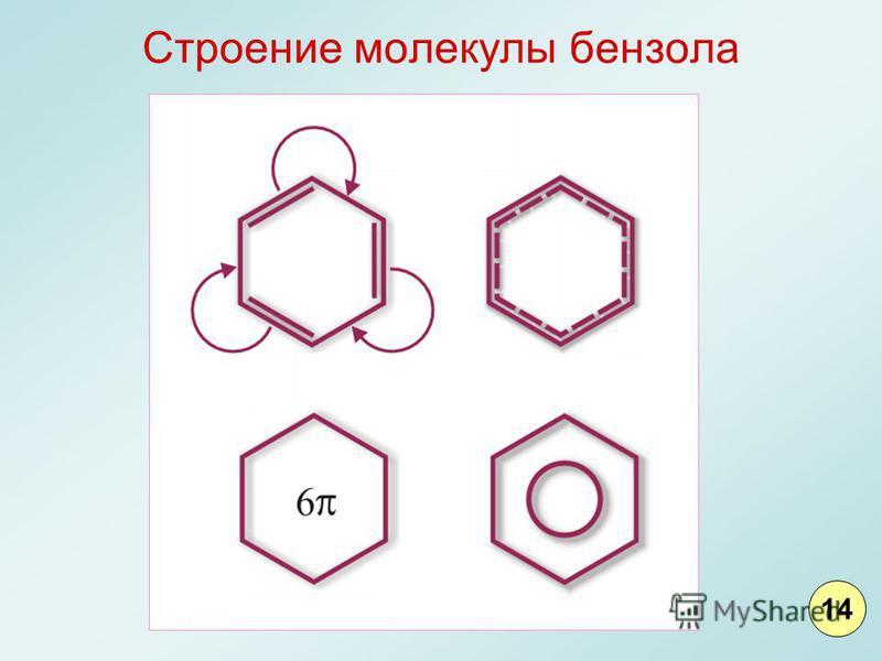Строение молекулы бензола 14