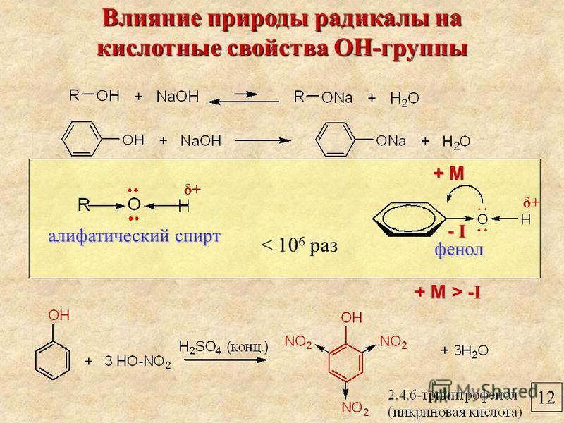 12 Влияние природы радикалы на кислотные свойства ОН-группы фенол алифатический спирт < 10 6 раз + М+ М+ М+ М - I- I- I- I + М > - I δ+δ+ δ+δ+