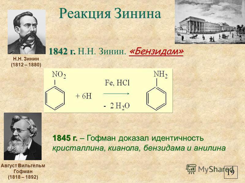 Реакция Зинина 1842 г. «Бензидам» 1842 г. Н.Н. Зинин. «Бензидам» Н.Н. Зинин (1812 – 1880) 1845 г. – Гофман доказал идентичность кристаллина, кианола, бензин дама и анилина Август Вильгельм Гофман (1818 – 1892) 19