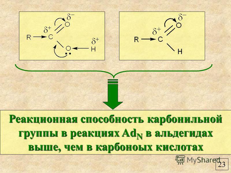 23 Реакционная способность карбонильной группы в реакциях Ad N в альдегидах выше, чем в карбоновых кислотах