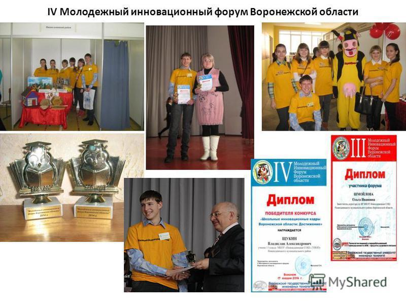 IV Молодежный инновационный форум Воронежской области