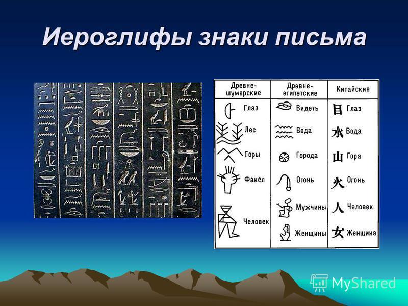 Иероглифы знаки письма
