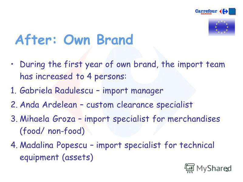 2 After: Own Brand During the first year of own brand, the import team has increased to 4 persons: 1.Gabriela Radulescu – import manager 2.Anda Ardelean – custom clearance specialist 3.Mihaela Groza – import specialist for merchandises (food/ non-foo