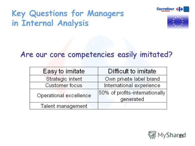 23 Key Questions for Managers in Internal Analysis Are our core competencies easily imitated?