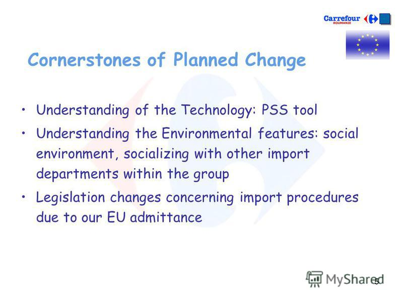 5 Cornerstones of Planned Change Understanding of the Technology: PSS tool Understanding the Environmental features: social environment, socializing with other import departments within the group Legislation changes concerning import procedures due t