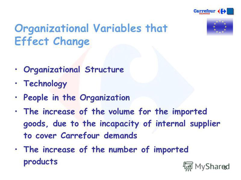 6 Organizational Variables that Effect Change Organizational Structure Technology People in the Organization The increase of the volume for the imported goods, due to the incapacity of internal supplier to cover Carrefour demands The increase of the