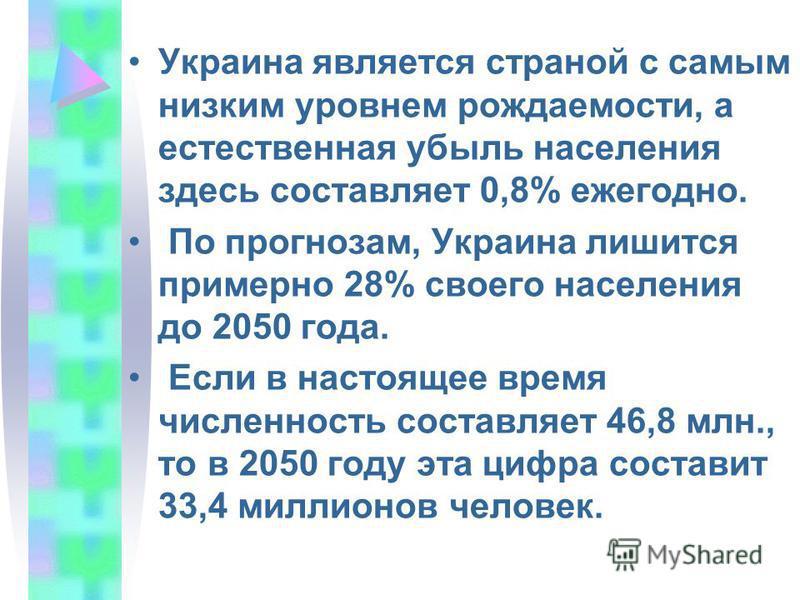 Украина является страной с самым низким уровнем рождаемости, а естественная убыль населения здесь составляет 0,8% ежегодно. По прогнозам, Украина лишится примерно 28% своего населения до 2050 года. Если в настоящее время численность составляет 46,8 м