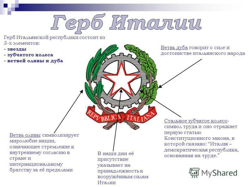 Герб Итальянской республики состоит из 3-х элементов: - звезды - зубчатого колеса - ветвей оливы и дуба Ветвь оливы символизирует миролюбие нации, означающее стремление к внутреннему согласию в стране и интернациональному братству за её пределами В н
