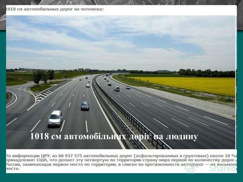 1018 см автомобільних доріг на людину