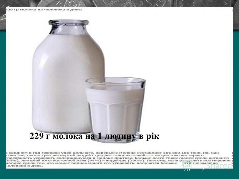 229 г молока на 1 людину в рік