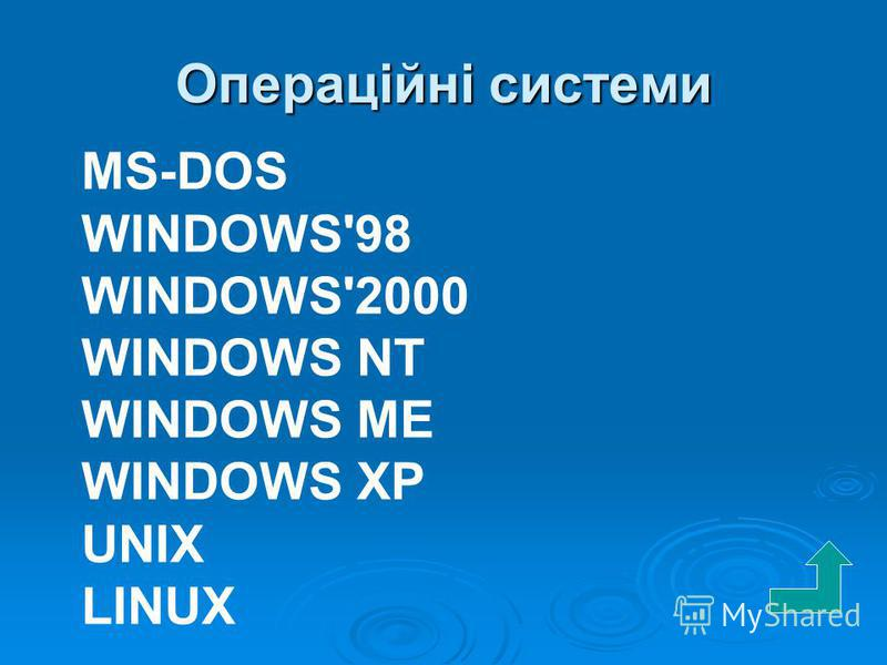 Операційні системи MS-DOS WINDOWS'98 WINDOWS'2000 WINDOWS NT WINDOWS ME WINDOWS XP UNIX LINUX