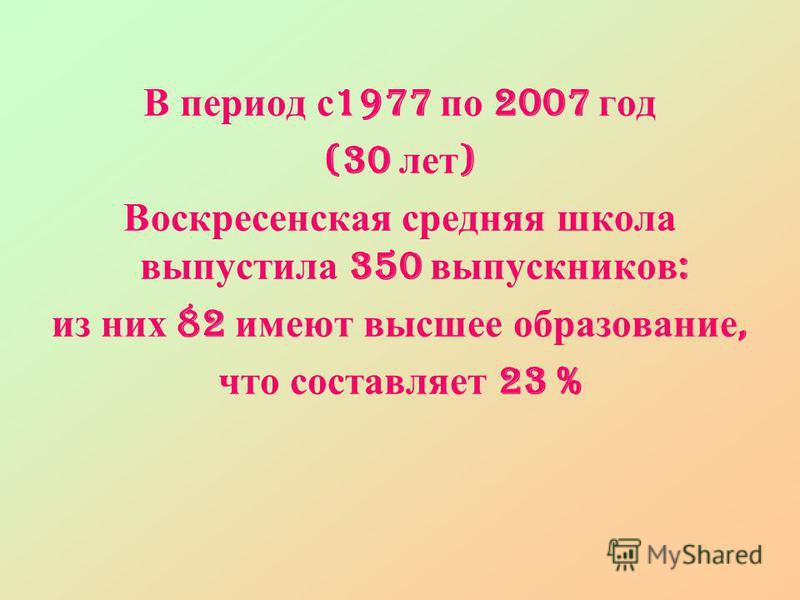 В период с 1977 по 2007 год (30 лет ) Воскресенская средняя школа выпустила 350 выпускников : из них 82 имеют высшее образование, что составляет 23 %