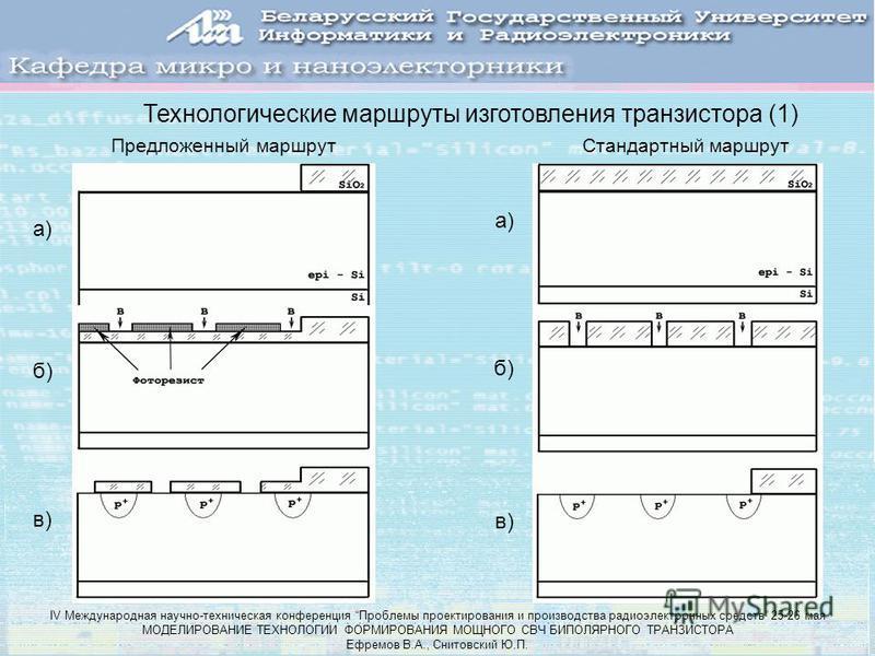 а)а) б)б) в)в) а)а) б)б) в)в) Предложенный маршрут Стандартный маршрут Технологические маршруты изготовления транзистора (1) IV Международная научно-техническая конференция Проблемы проектирования и производства радиоэлектронных средств 25-26 мая МОД